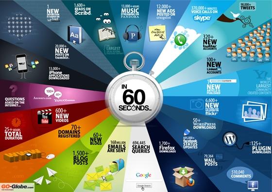 60 másodperces videók az Instagramon! - Közösségi média mindenkinek